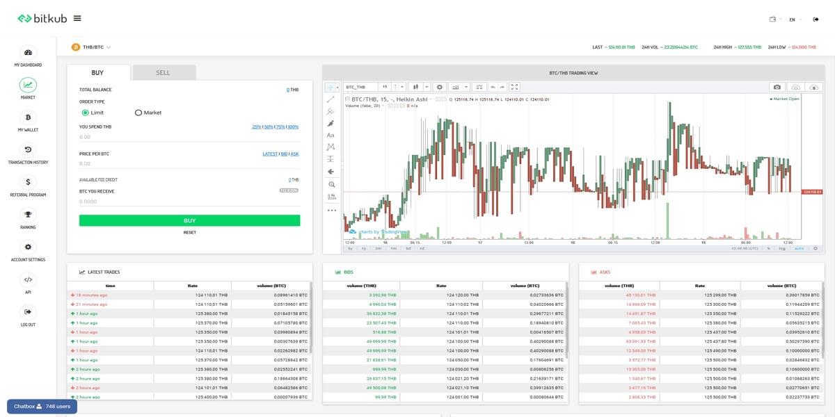 Bitkub plateforme de trading