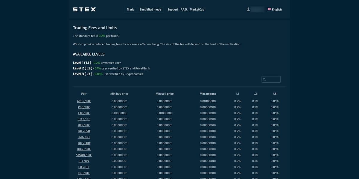 Frais de trading STEX