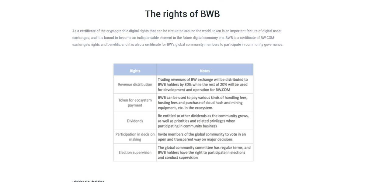 Avantages du BWB token