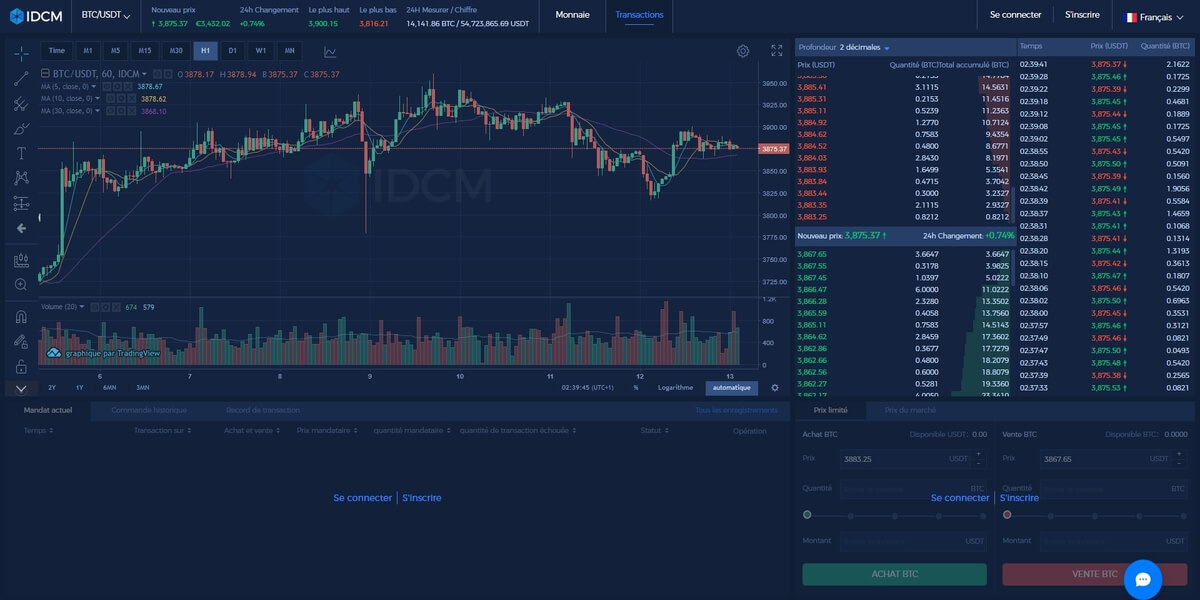 Plateforme de trading IDCM