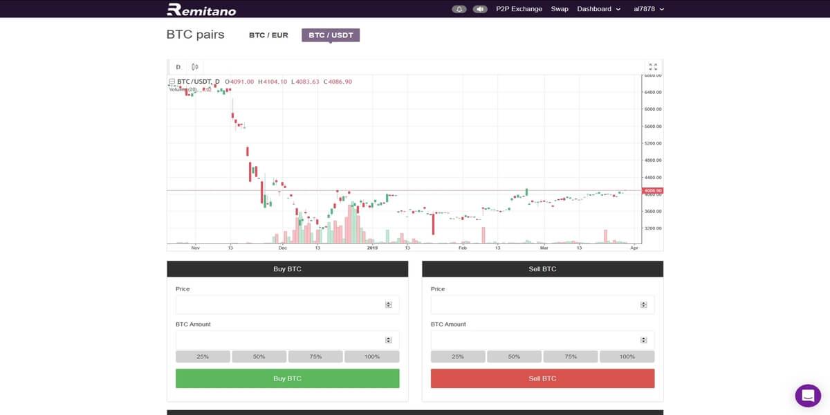 Plateforme de trading Remitano