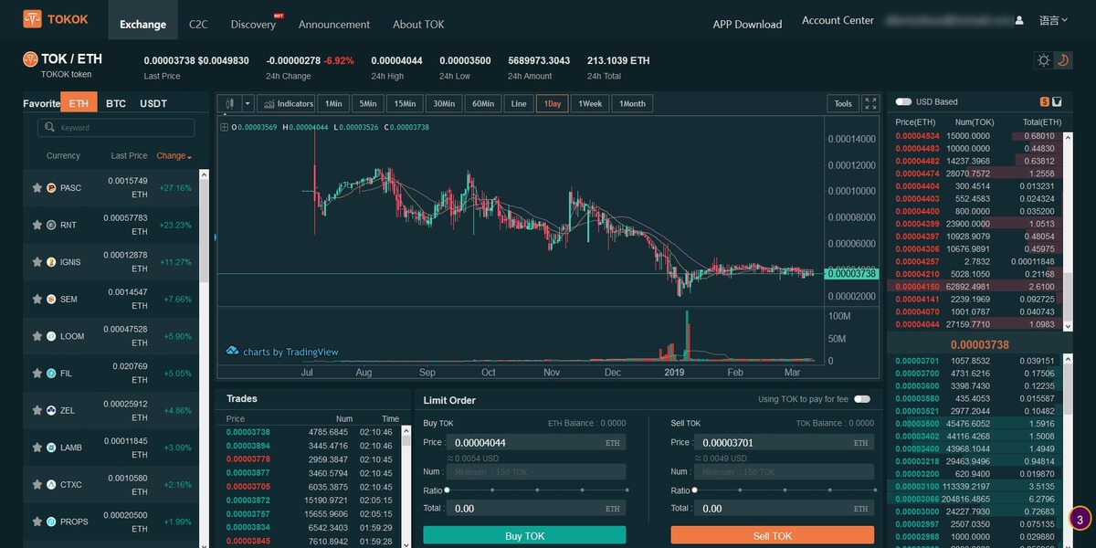 Plateforme de trading TOKOK