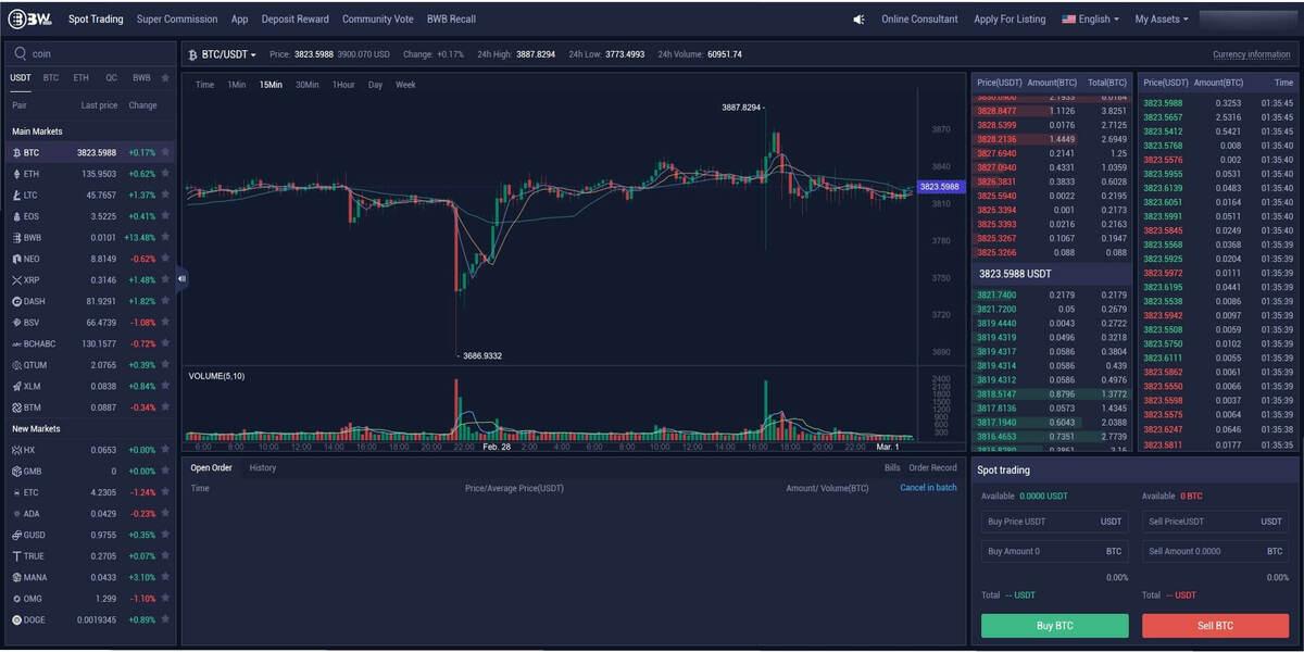 Salle de trading BW.com