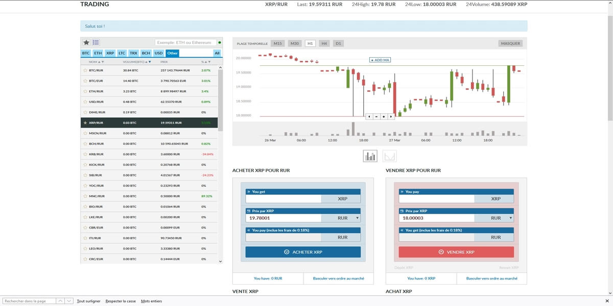 plateforme de trading chez Livecoin