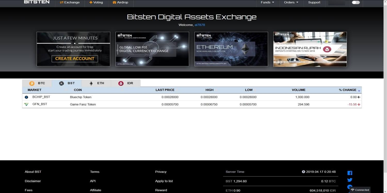 Actifs marché BST Bitsten
