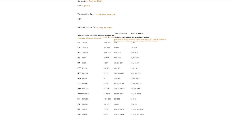 Frais et limites chez HPX