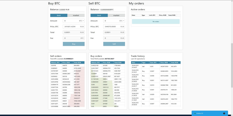 Plateforme de trading suite Bitexbook