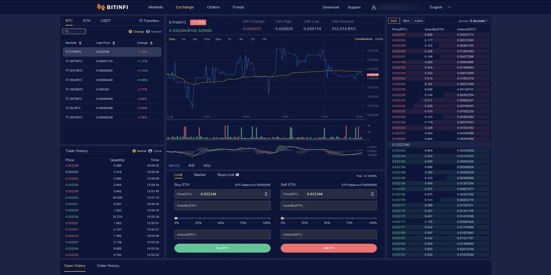 Plateforme de trading Bitinfi