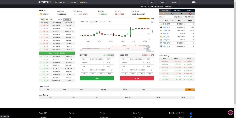Plateforme de trading Bitsten