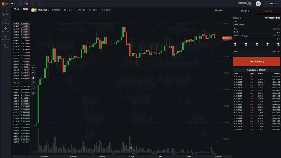 Plateforme de trading IQFinex