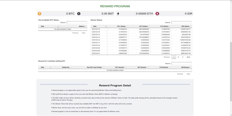token Bitsten récompenses details