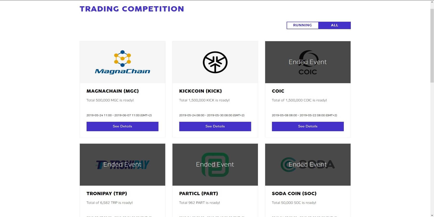 Compétitions de trading Probit