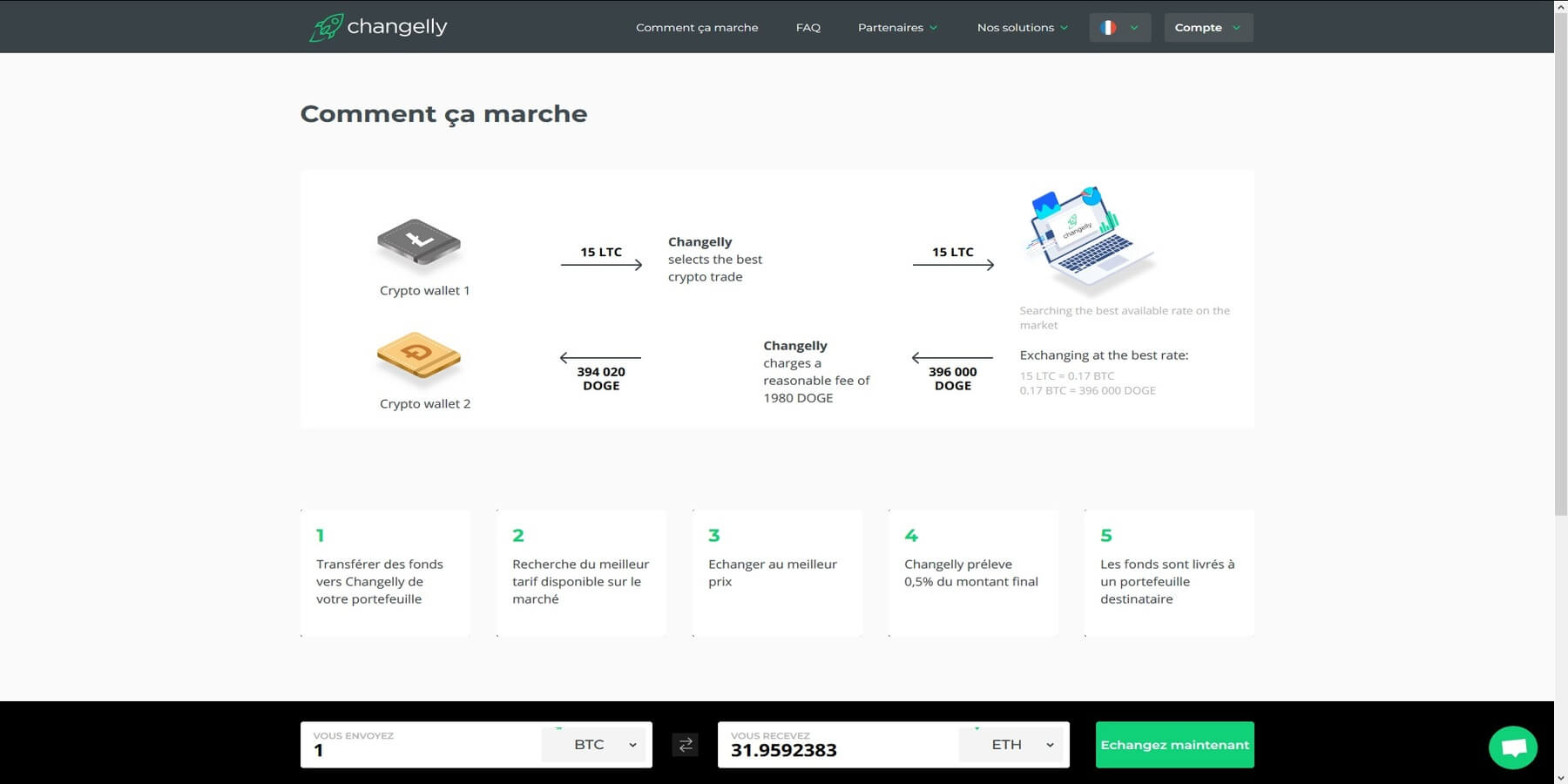 Fonctionnement de Changelly