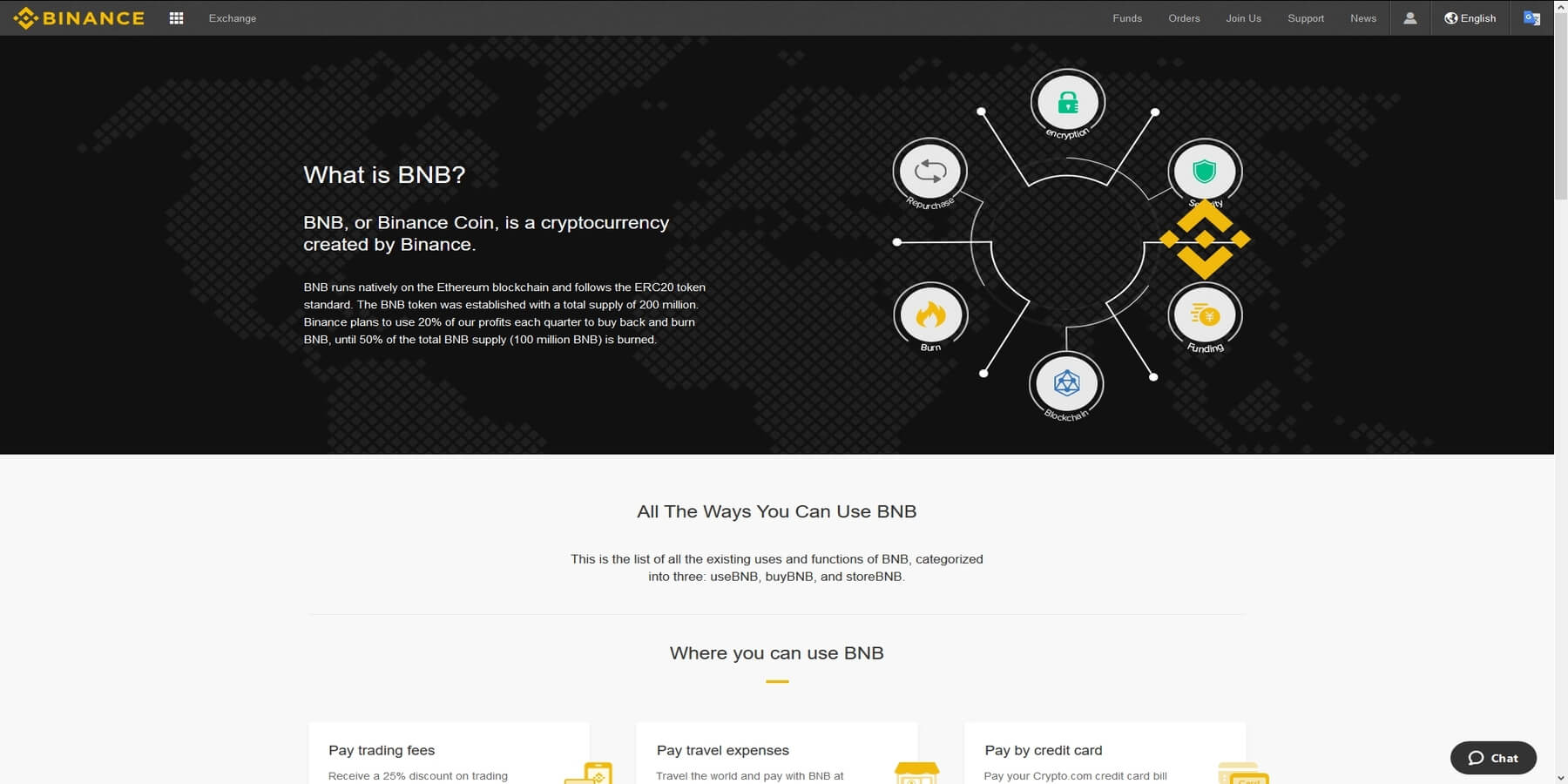 Le coin BNB de Binance
