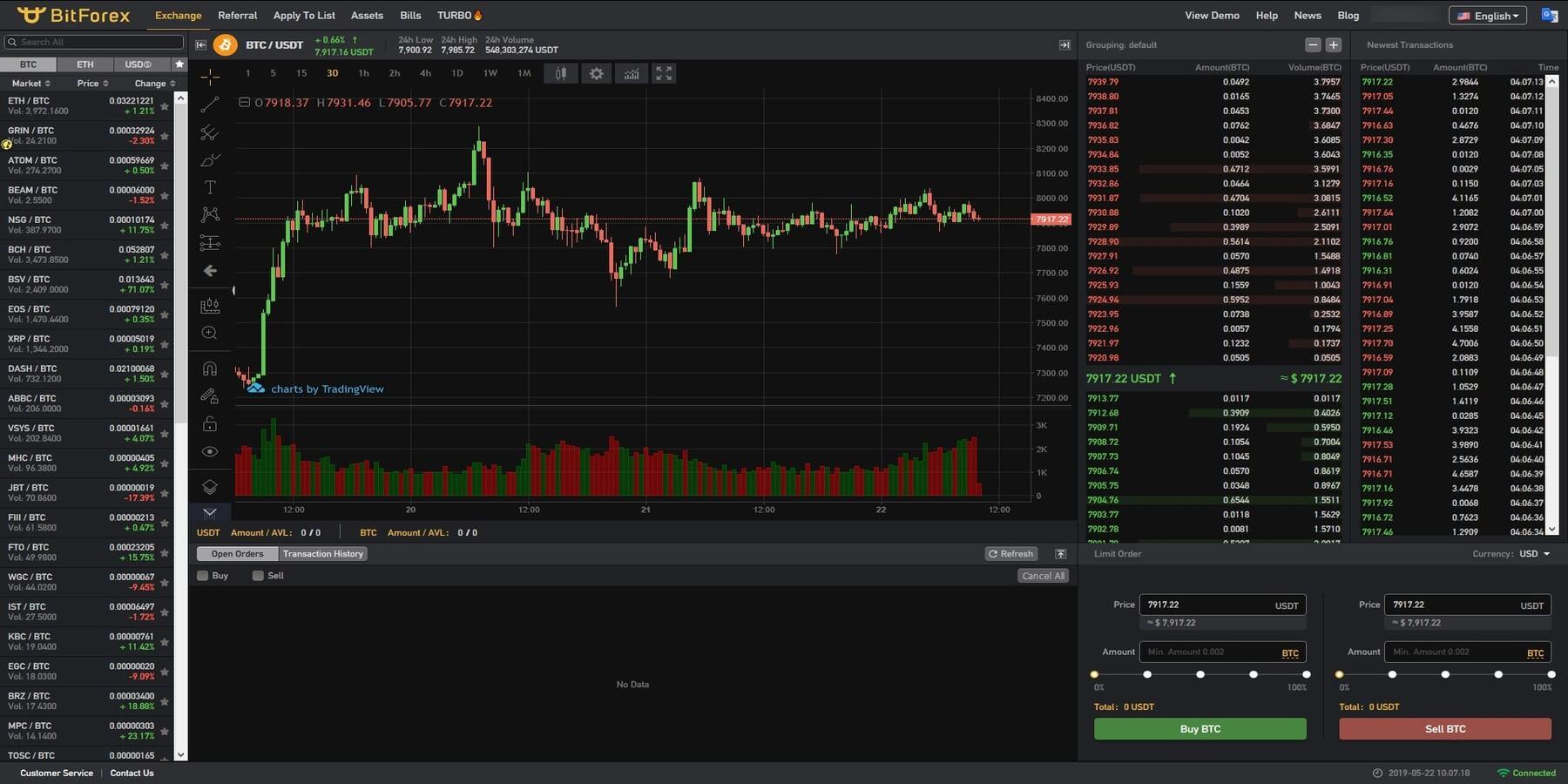 Palteforme de trading BitForex