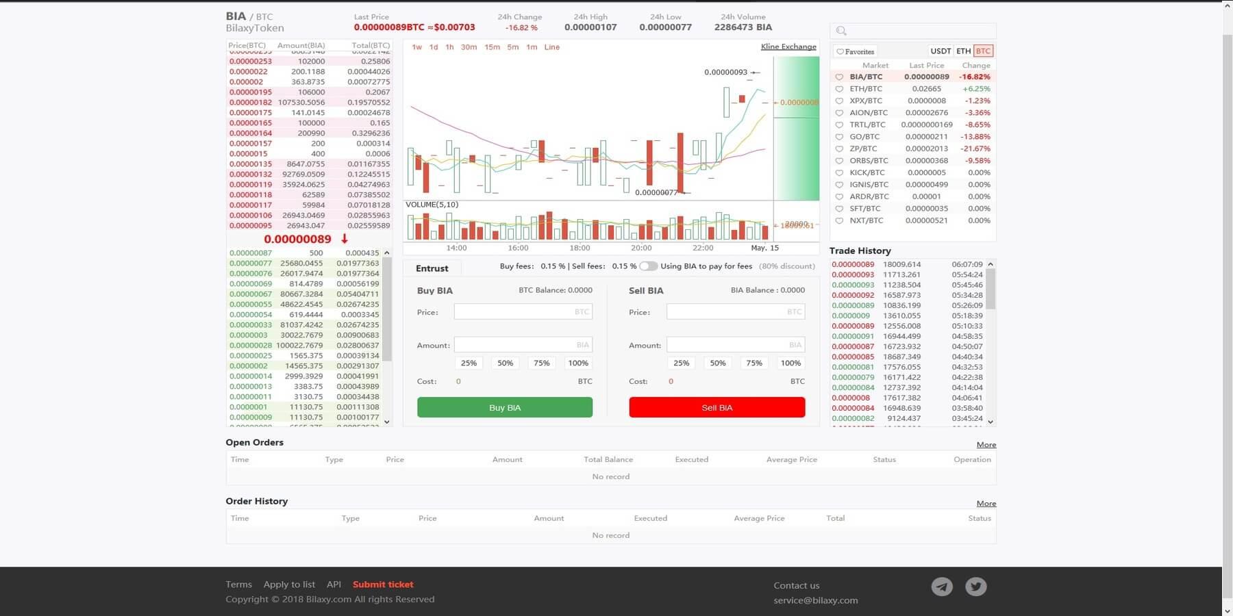 Plateforme de trading de Bilaxy