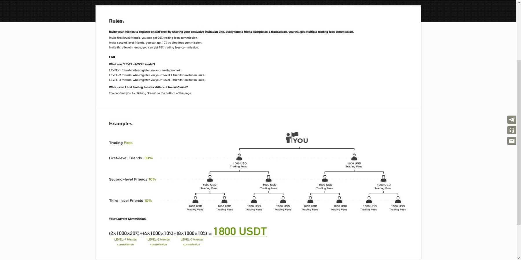 Programme de parrainage BitForex