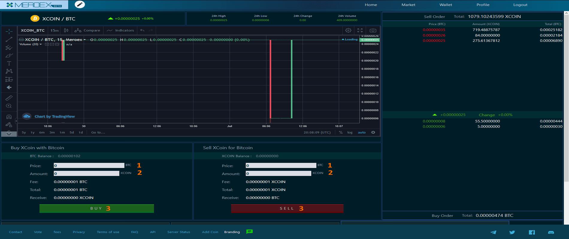Plateforme de trading de Meroex
