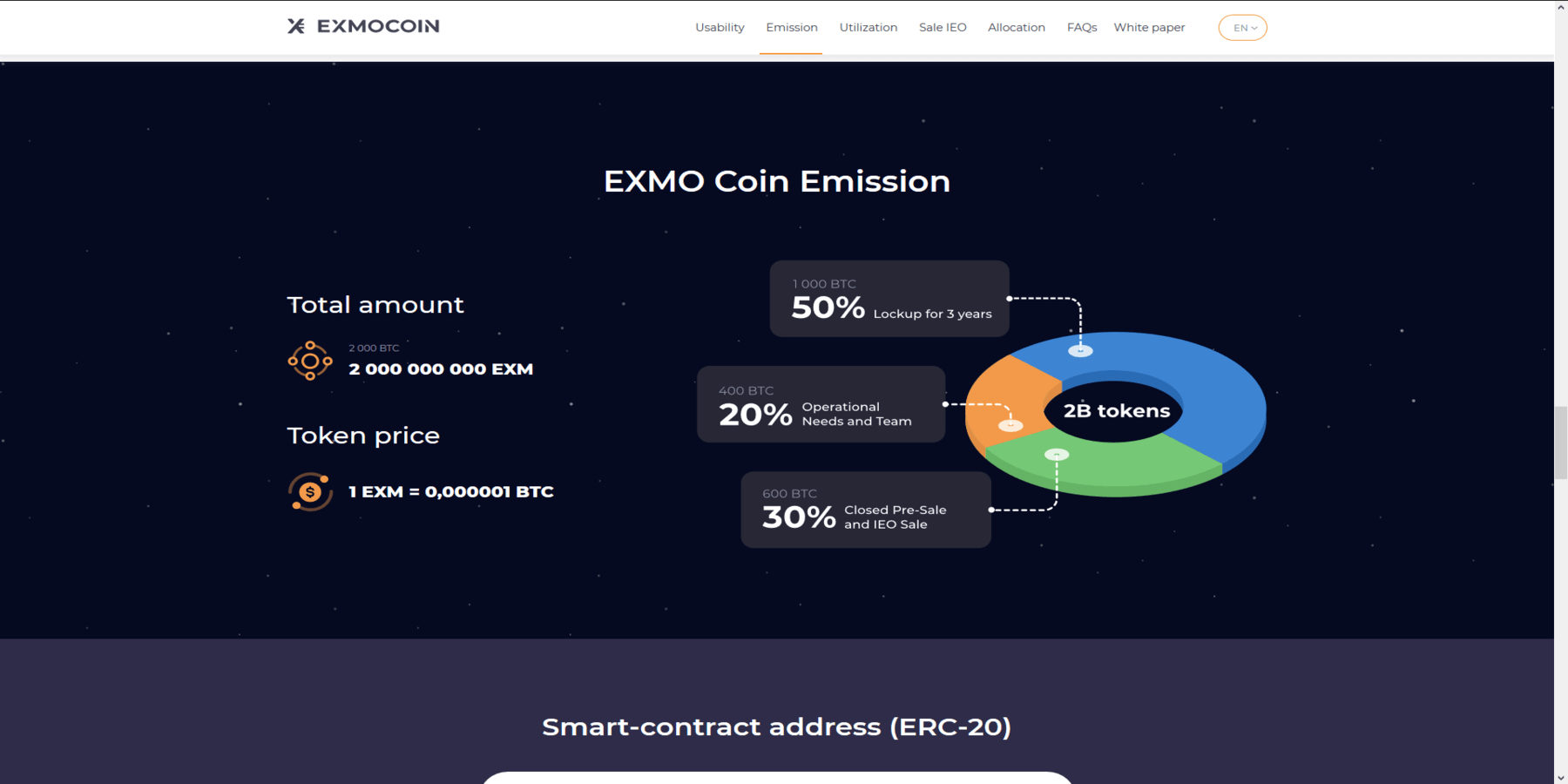 Exmo coin details