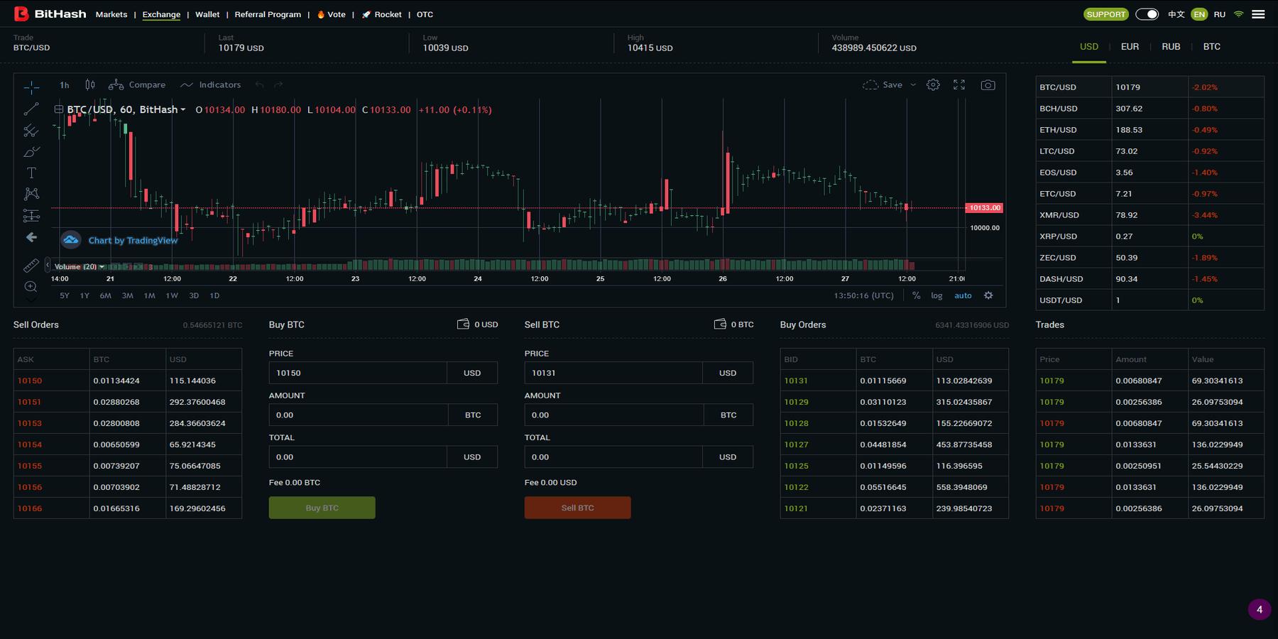 Plateforme de trading de BitHash